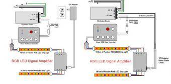 Amplificator RGB 360W