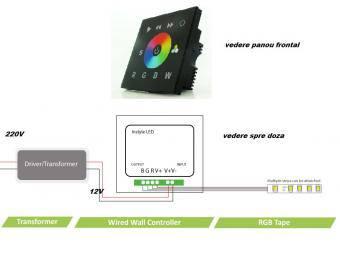 Controler RGB de perete