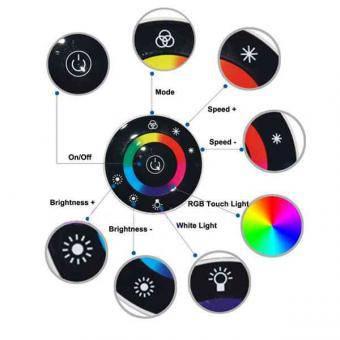 Controler banda LED RGB