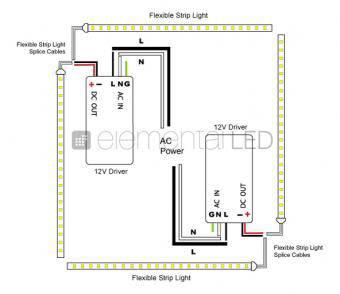 Sursa Alimentare LED 12V 150W