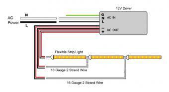 Sursa Alimentare LED 12V 360W
