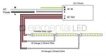 Sursa alimentare LED 12V 400W