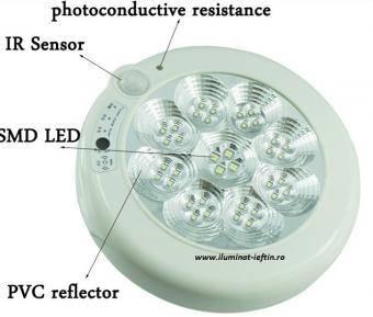 Aplica LED cu senzor
