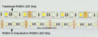 Banda LED RGBW interior cu lumina calda