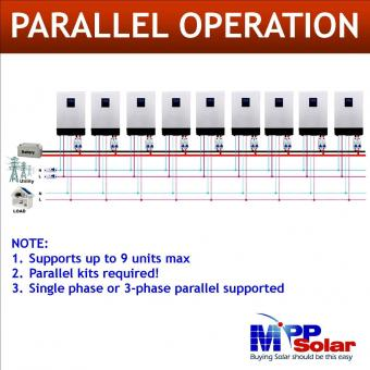 Invertor hibrid unda pura 5000W cu regulator MPPT 80A